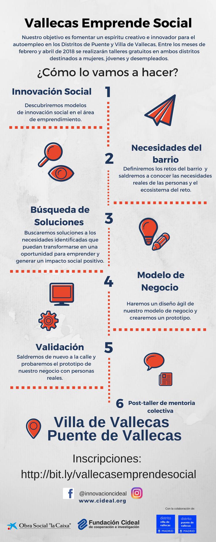 Proyecto Vallecas Emprende Social